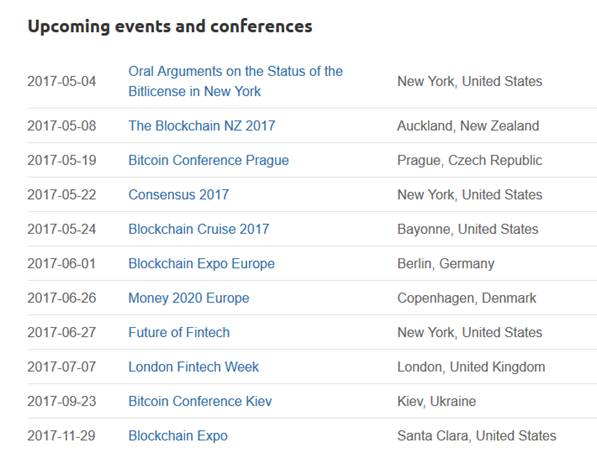 Bitcoin Events and Conferences
